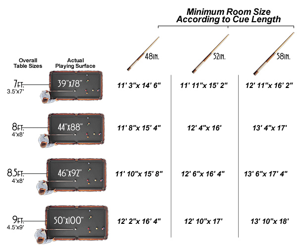 C P Dean S Pool Table Room Size Chart