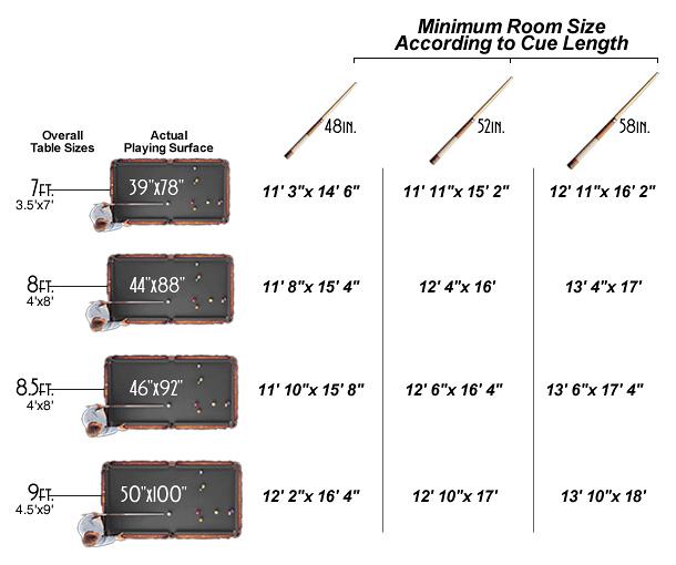 Pool Table Size Chart C P Dean Richmond Virginiac
